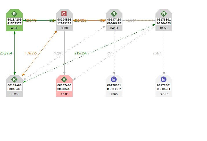 Zigbee-network map · Issue #252 · Koenkk/zigbee2mqtt · GitHub