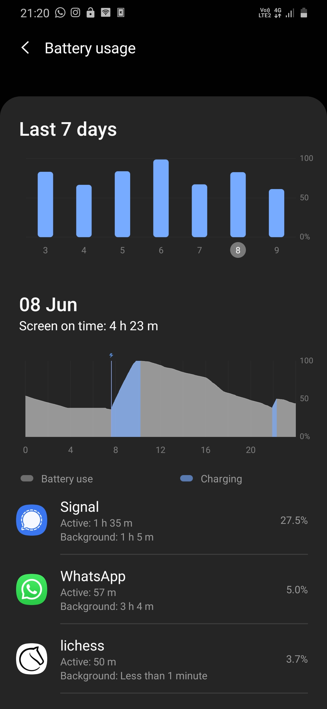 Heavy Battery drain Issue · Issue #9724 · signalapp/Signal-Android · GitHub