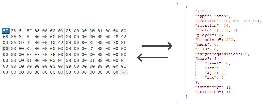 TranslationExample