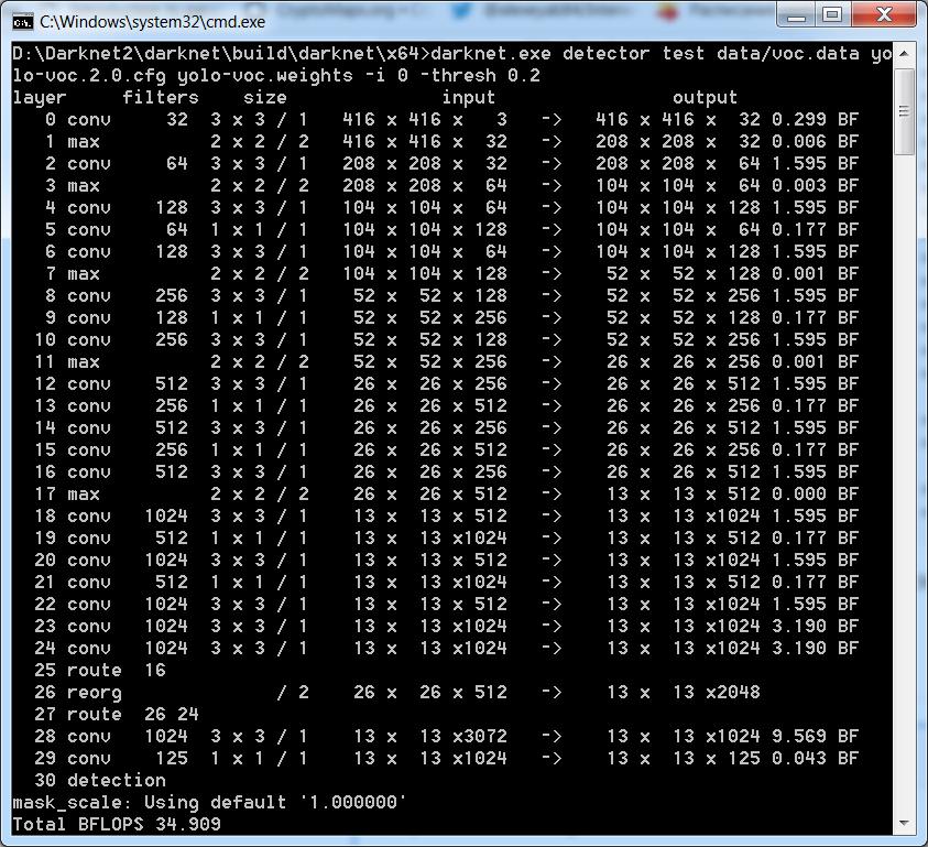 Flops calculation methods · Issue #1039 · pjreddie/darknet