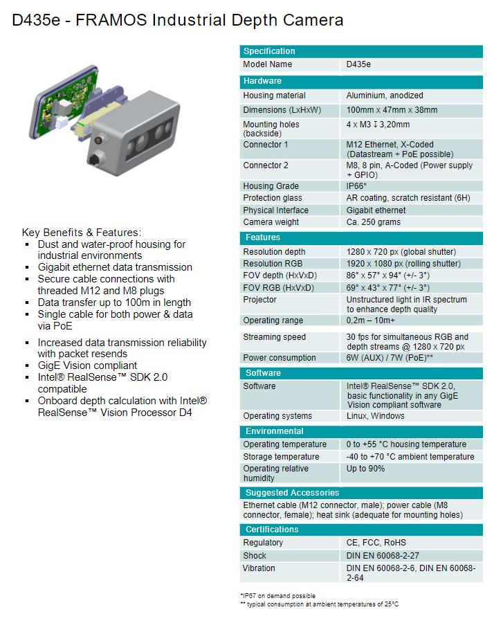 Announcement: Highlighting the 'FRAMOS Depth Camera D435e