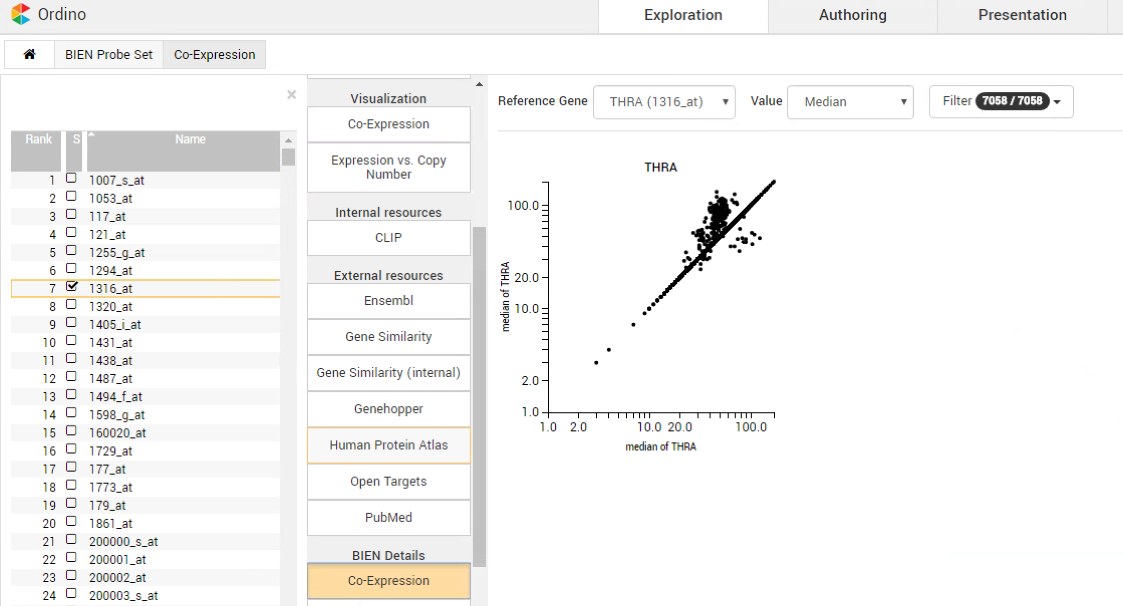 Show Gene Symbol In Addition To Ensembl Id In Detail View Options