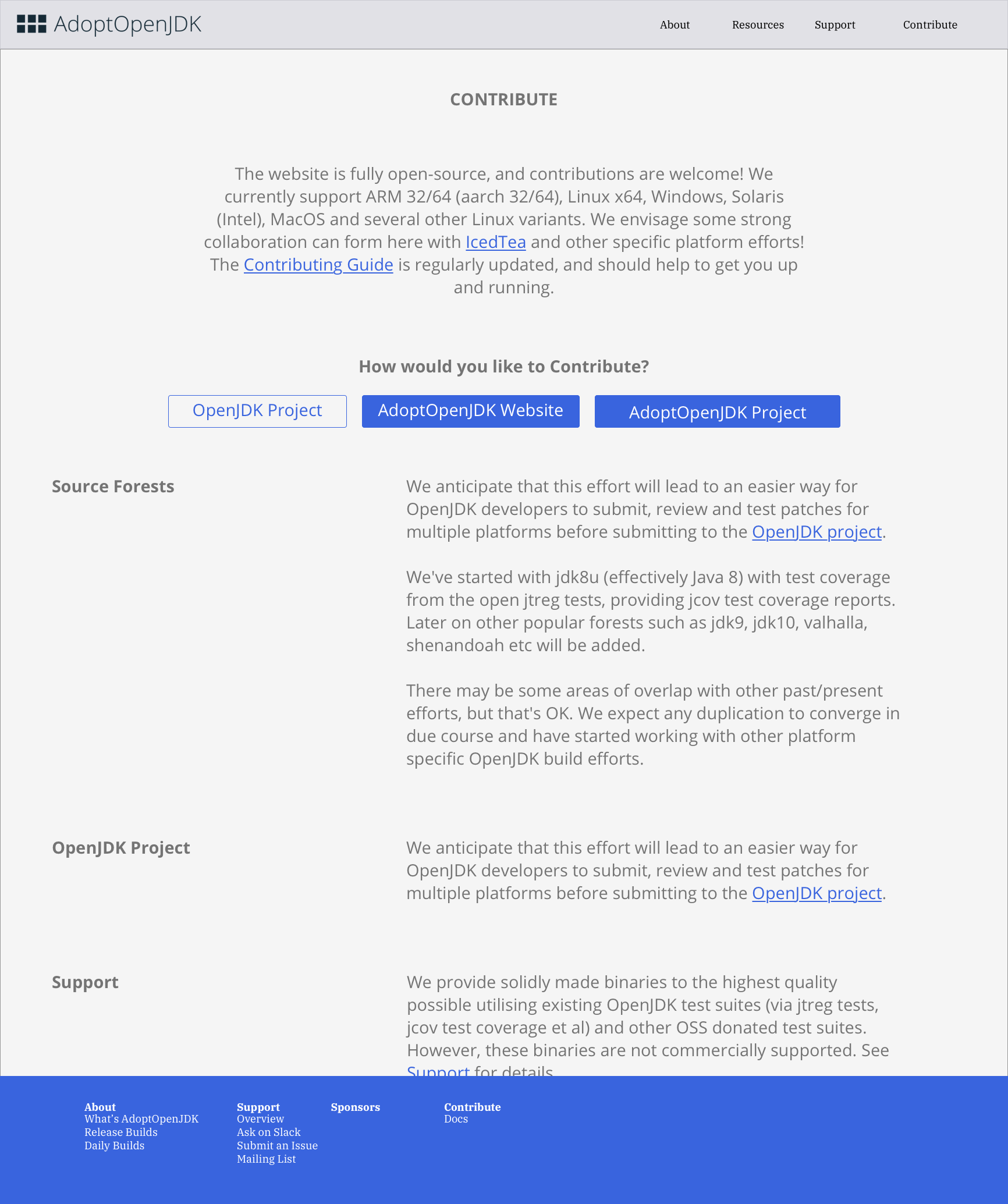 Design for new Contribute Page · Issue #403 · AdoptOpenJDK/openjdk