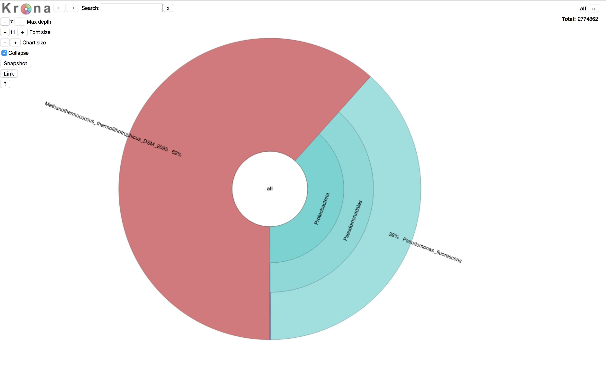 Help interpreting data in krona graph · Issue #115 · marbl/Krona