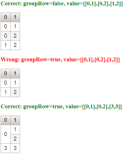 DataTable: columns with groupRow=true hides rows · Issue #3360