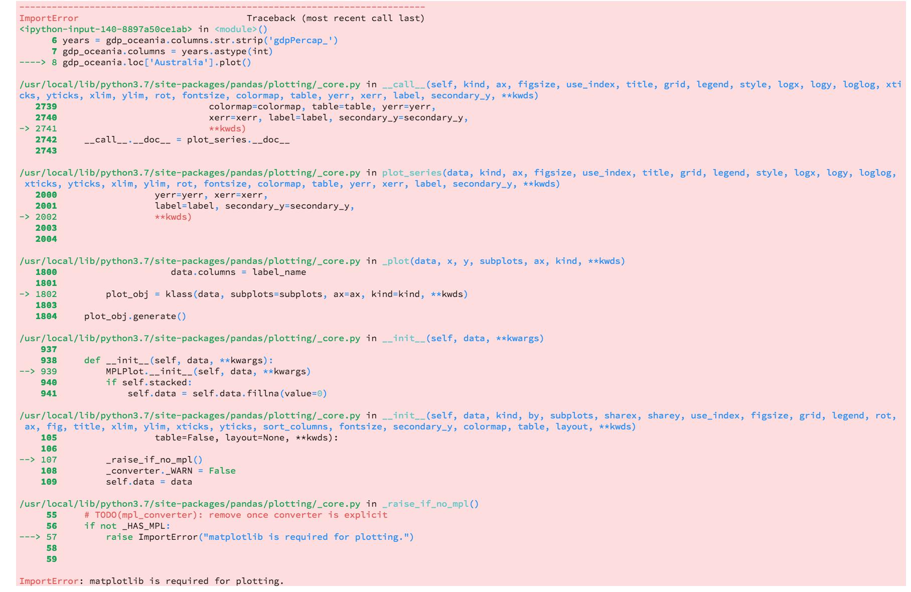 notebook not retain matplotlib import · Issue #4977 · jupyterlab