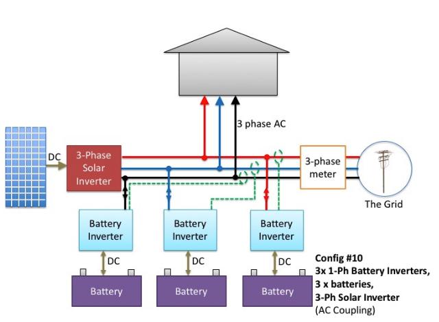 Tesla Power Wall (Solar Energy Storage ... on