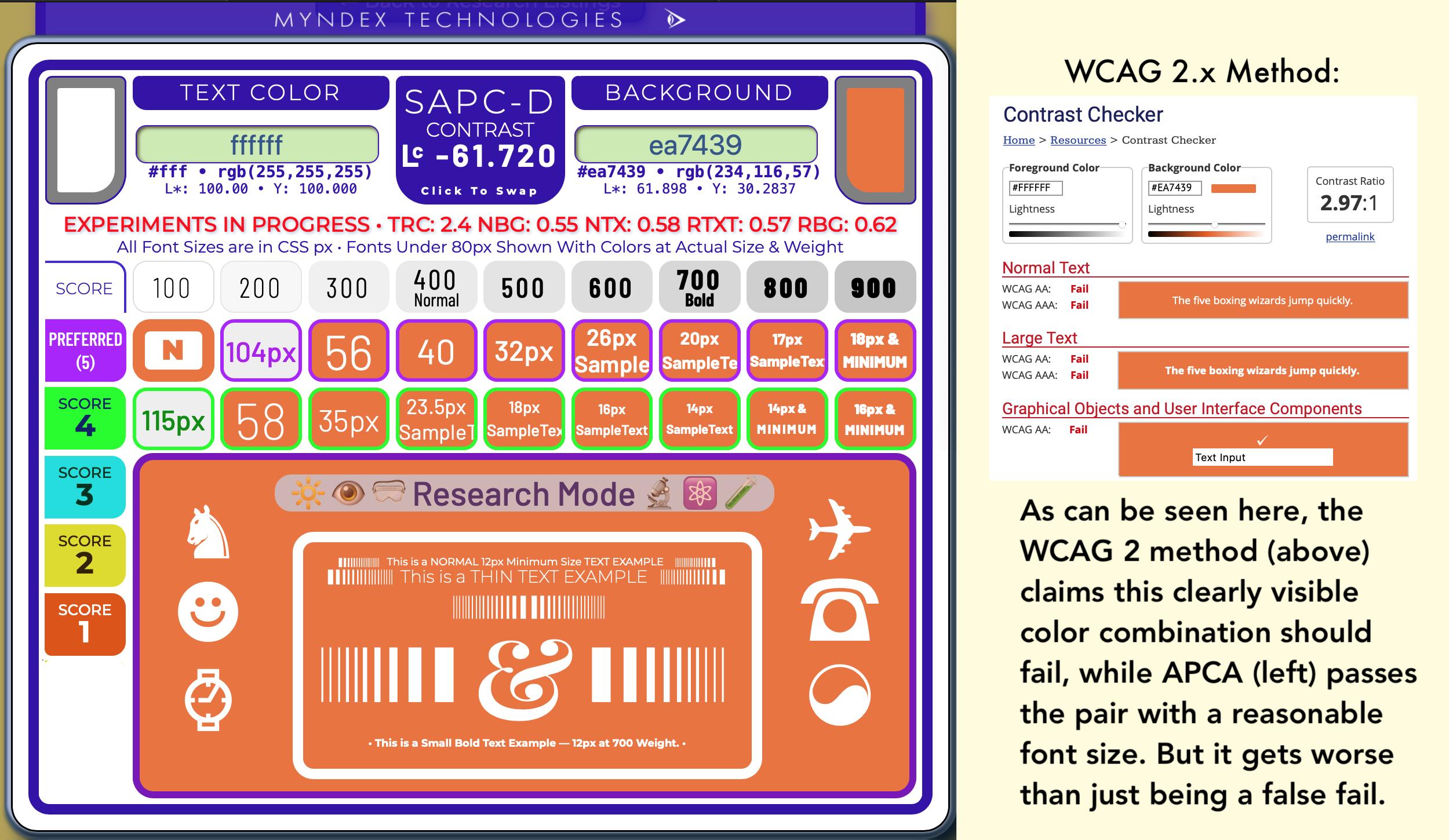 OrangeWCAGxAPCA-01