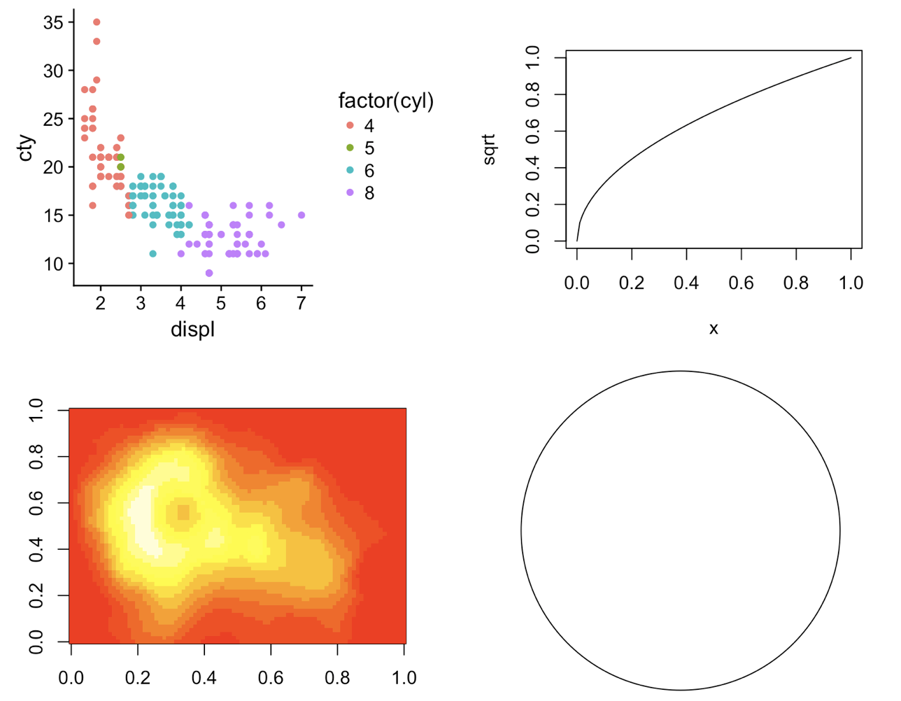 Incorporation of base-R plots into `plot_grid()` can lead to