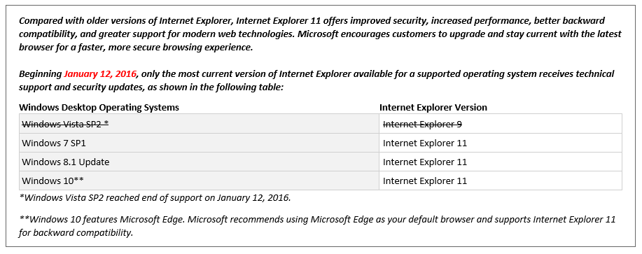 Docs: Remove IE 9 & 10 from the Browser support list
