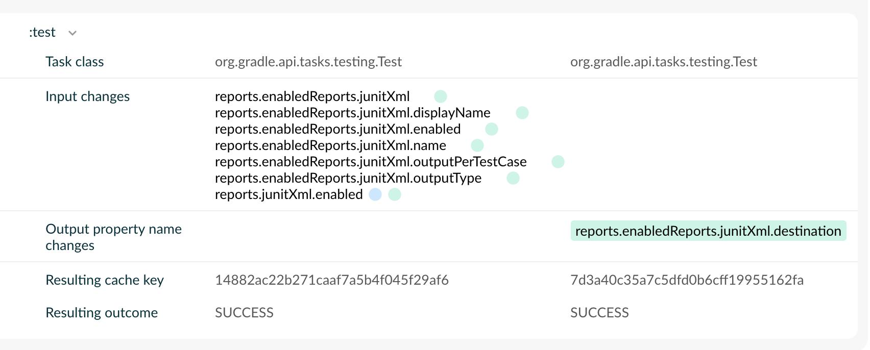 Gradle 4 8 1 not generating XML Junit5 test report · Issue #5934