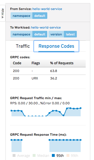 GRPC errors, response_flags non-empty, graph looks green