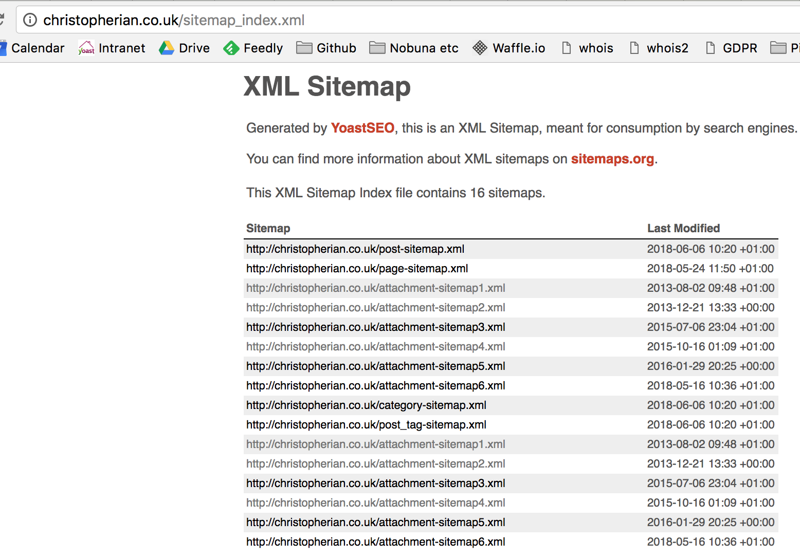 Found two instances where the sitemap_index.xml showed duplicate listings of attachment sitemaps: