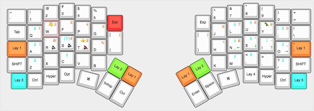jeherve-redox-layout-3