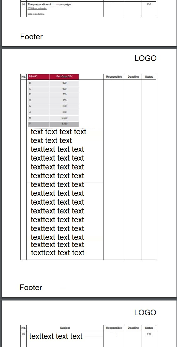 overlapping text when repeating headers/footers in table · Issue