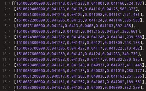 Stream to file · Issue #170 · jaggedsoft/node-binance-api