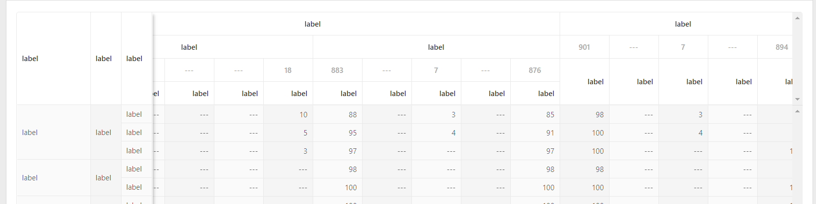 No way to show aggregation statistics data in table · Issue #5710