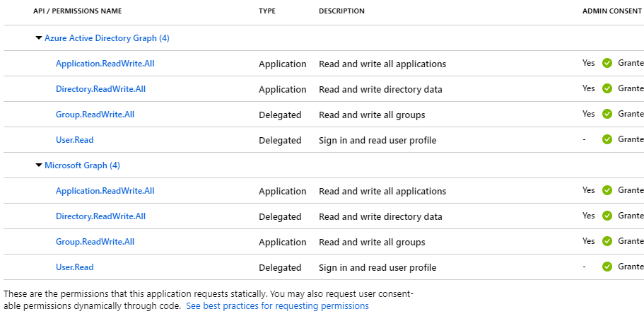 New Resource Request: app permissions/Microsoft Graph