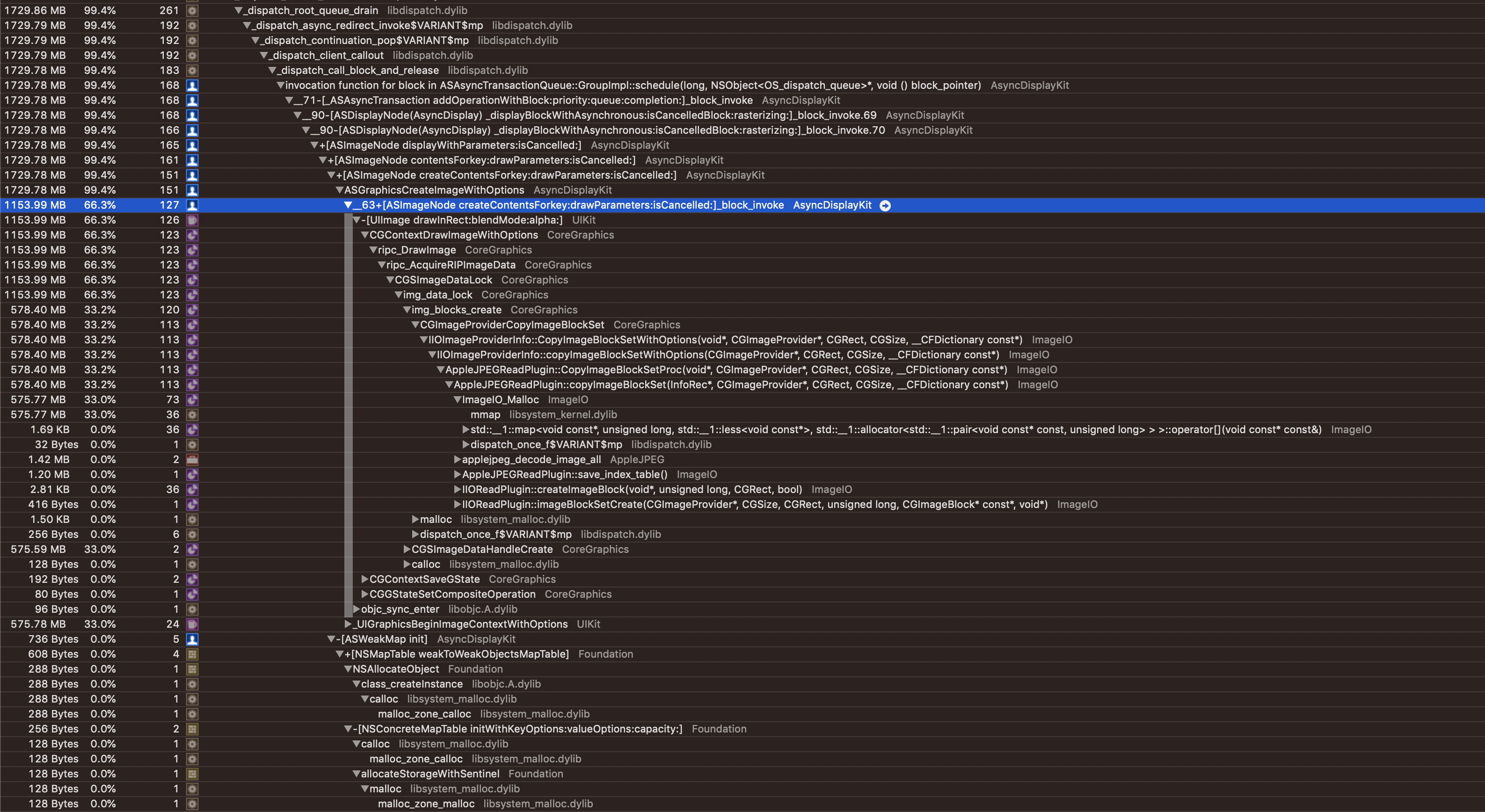 Texture's ASImageNode using 6x more memory to display large
