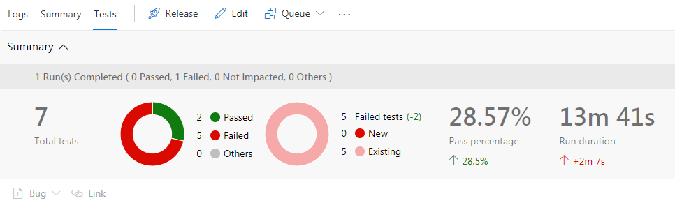 Extra test cases for DataRow methods · Issue #488