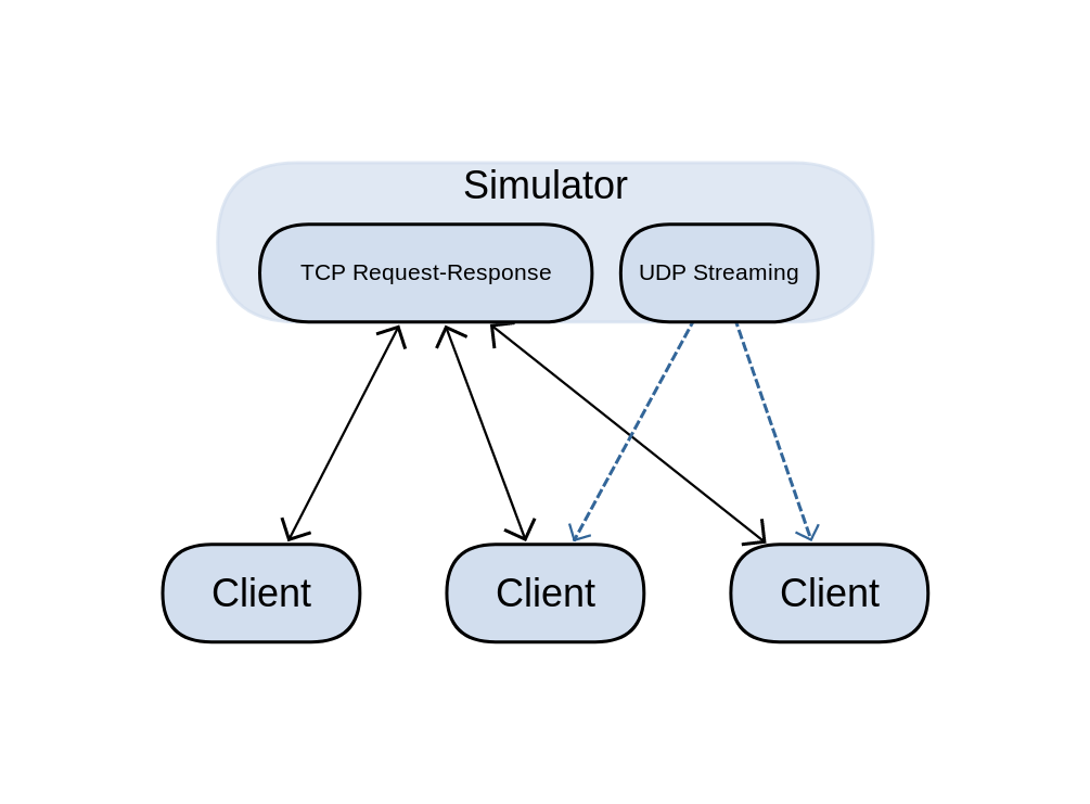 Epic: More flexible architecture for networking