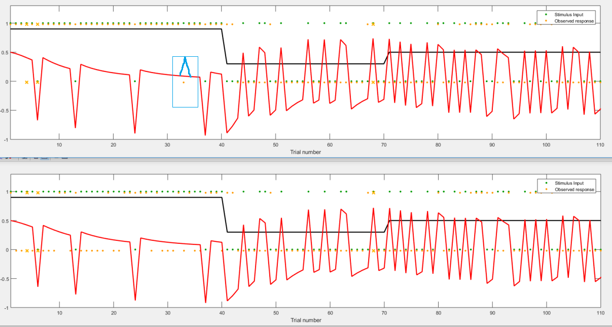 Questions about fitting real response data in HGF · Issue