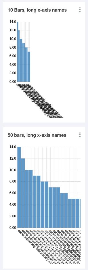 bar chart column width
