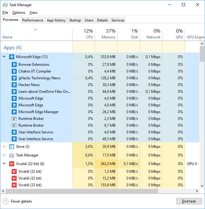 Task Manager in Windows