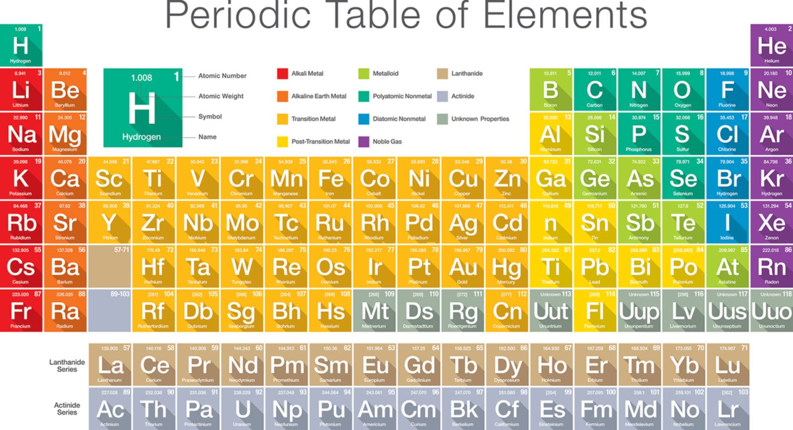 periodic_table_of_the_elements-web