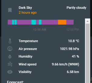 Weather Dark Sky, wrong unit for wind speed · Issue #16793