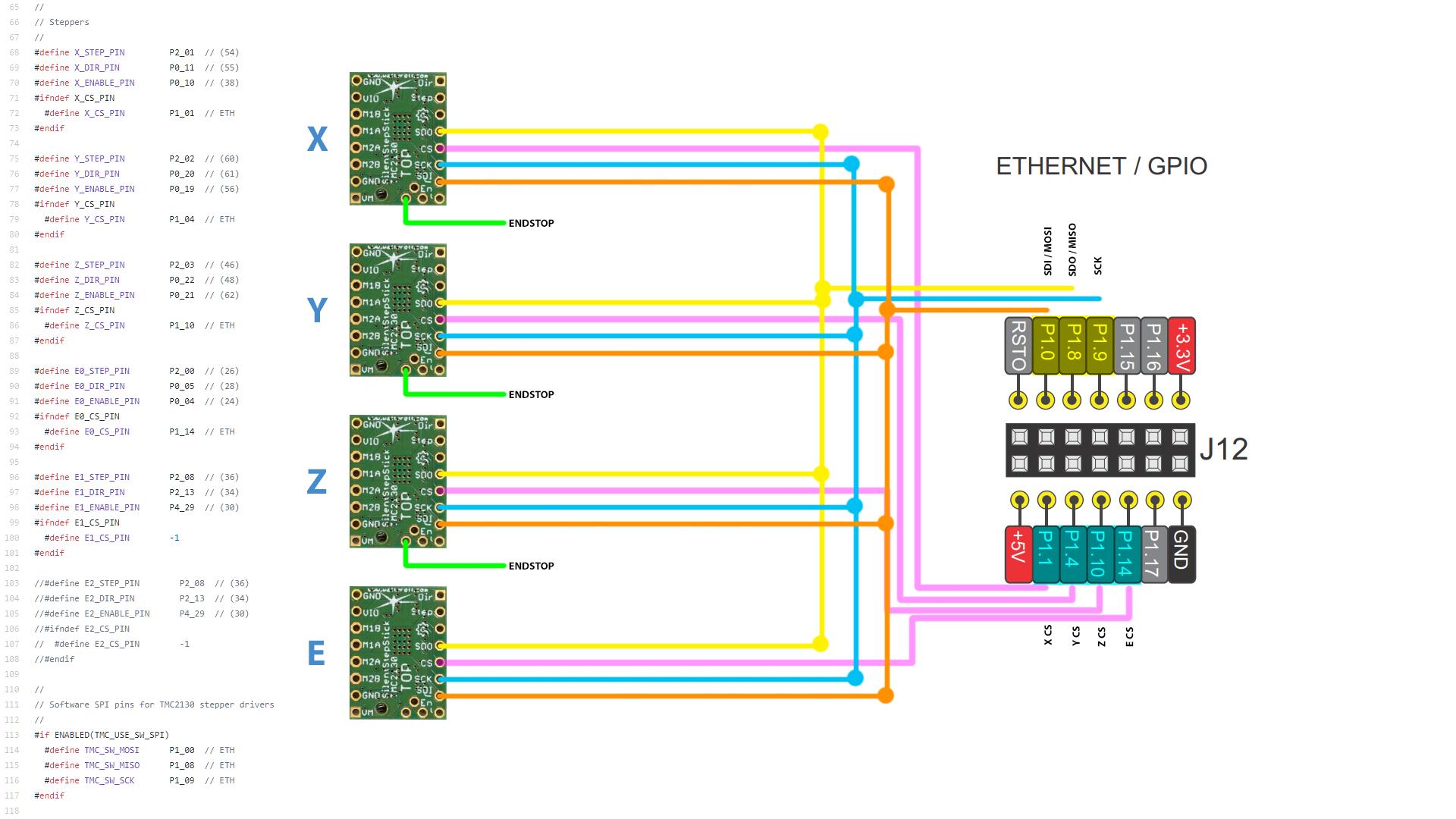 Bugfix 2 0 x] TMC2130 Re-ARM Software SPI · Issue #9452