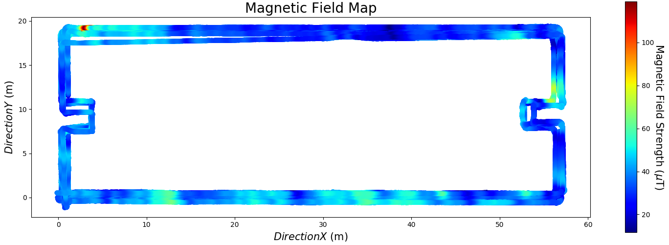 plt contourf for magnetic field mapping · Issue #13160