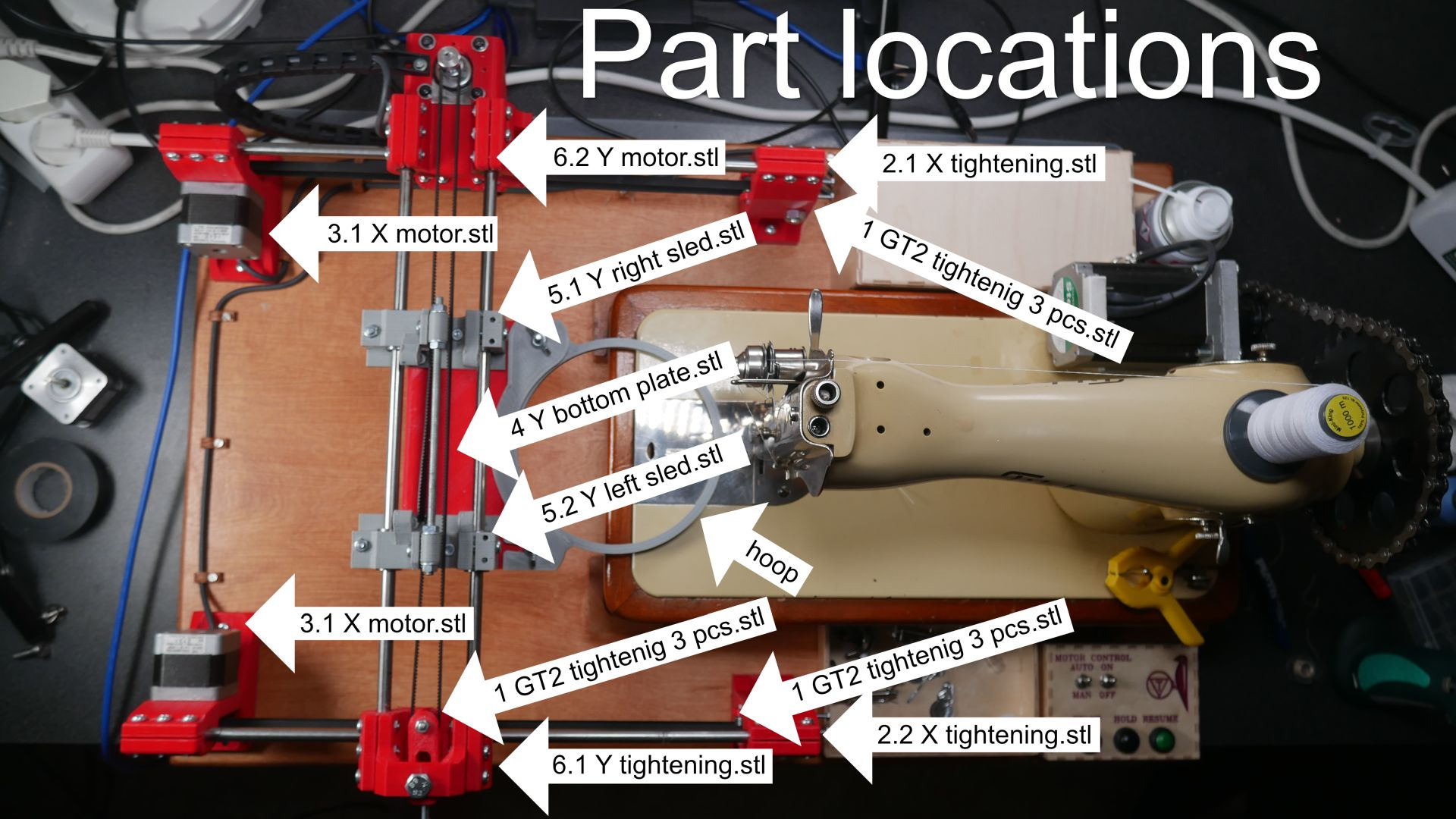 3D pritned parts location