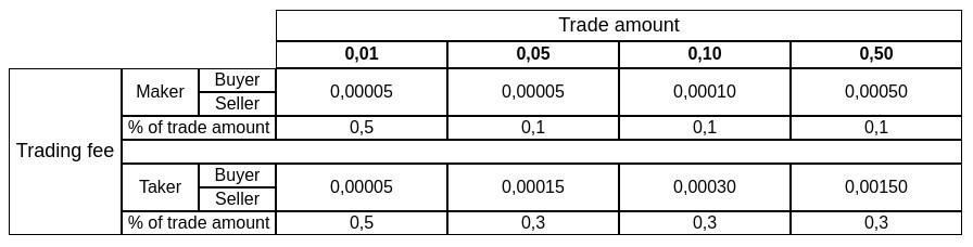 20190701_tradingcost-trading-fee