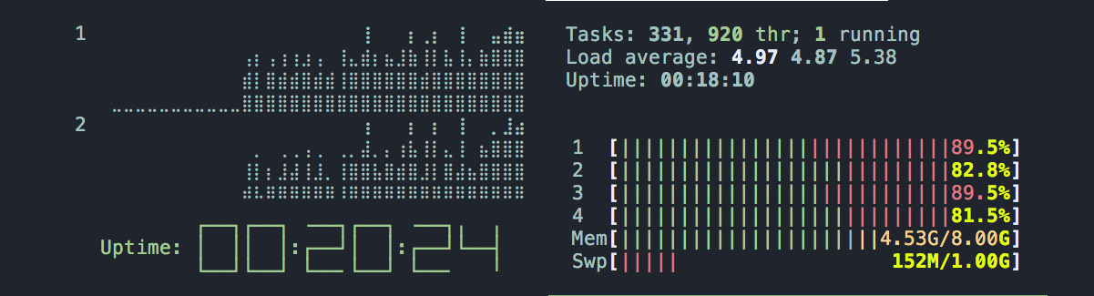 Weekly Command: managing processes with htop
