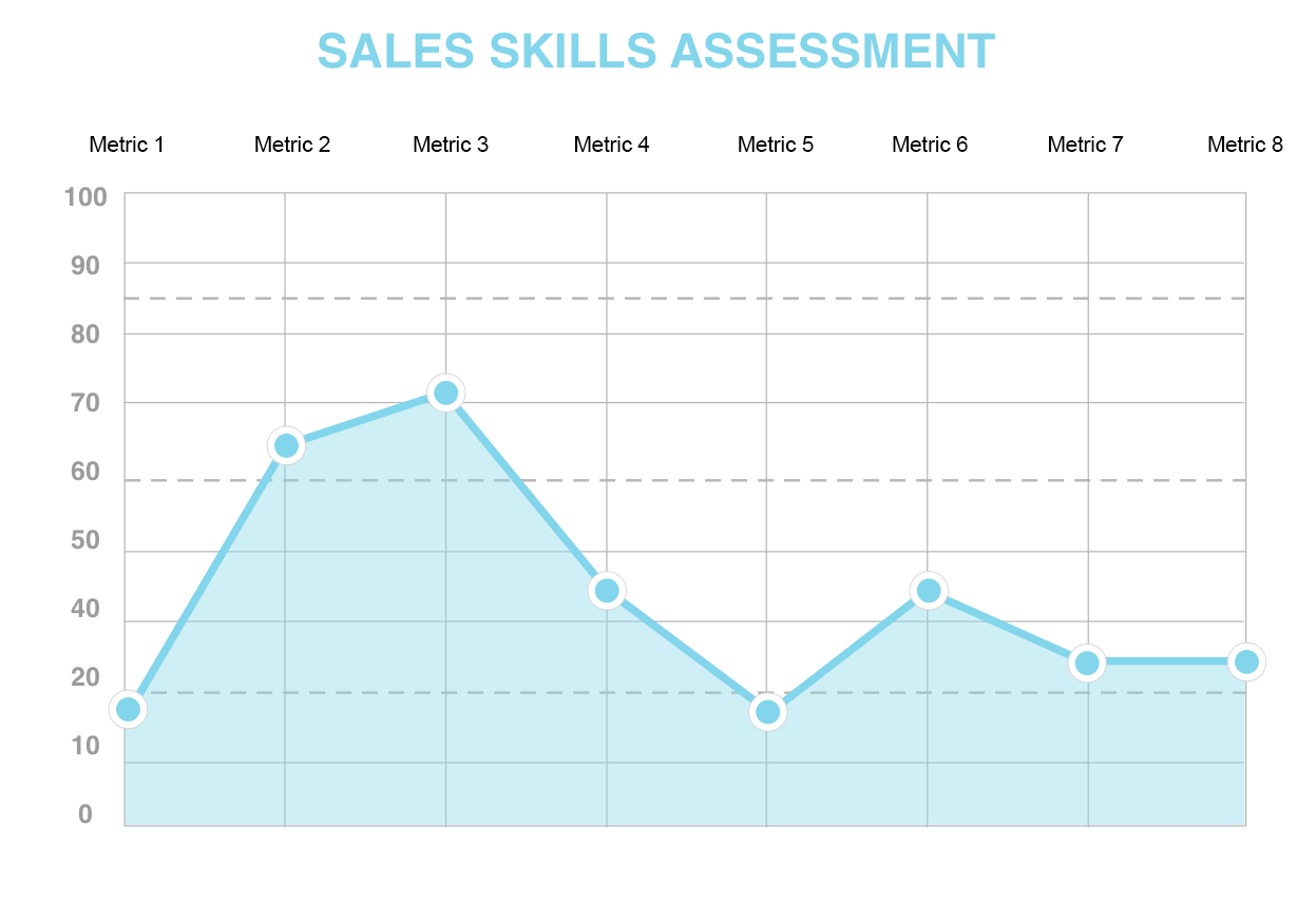 sales-skills-assessment