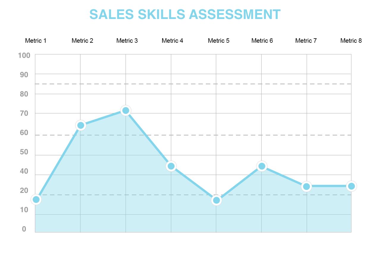 Australian Ruby on Rails developers blog: Presenting SVG Graphs |