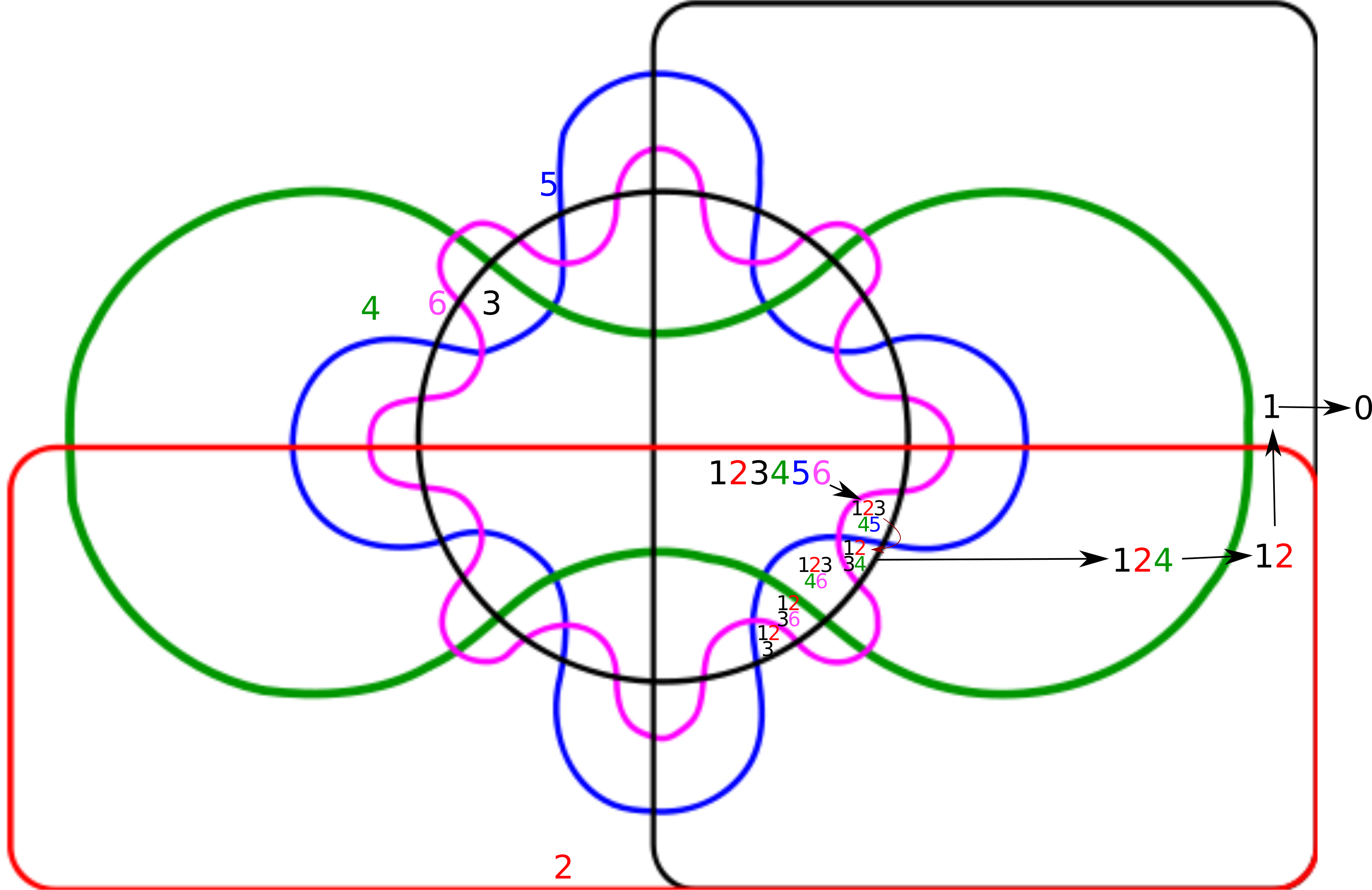 Error lengthcutedge 1 is not true issue 36 js229 i tried the path indicated in the image and successfully got a 6 set venn diagram i followed the same procedure for a 7 set and managed to make it work pooptronica Images