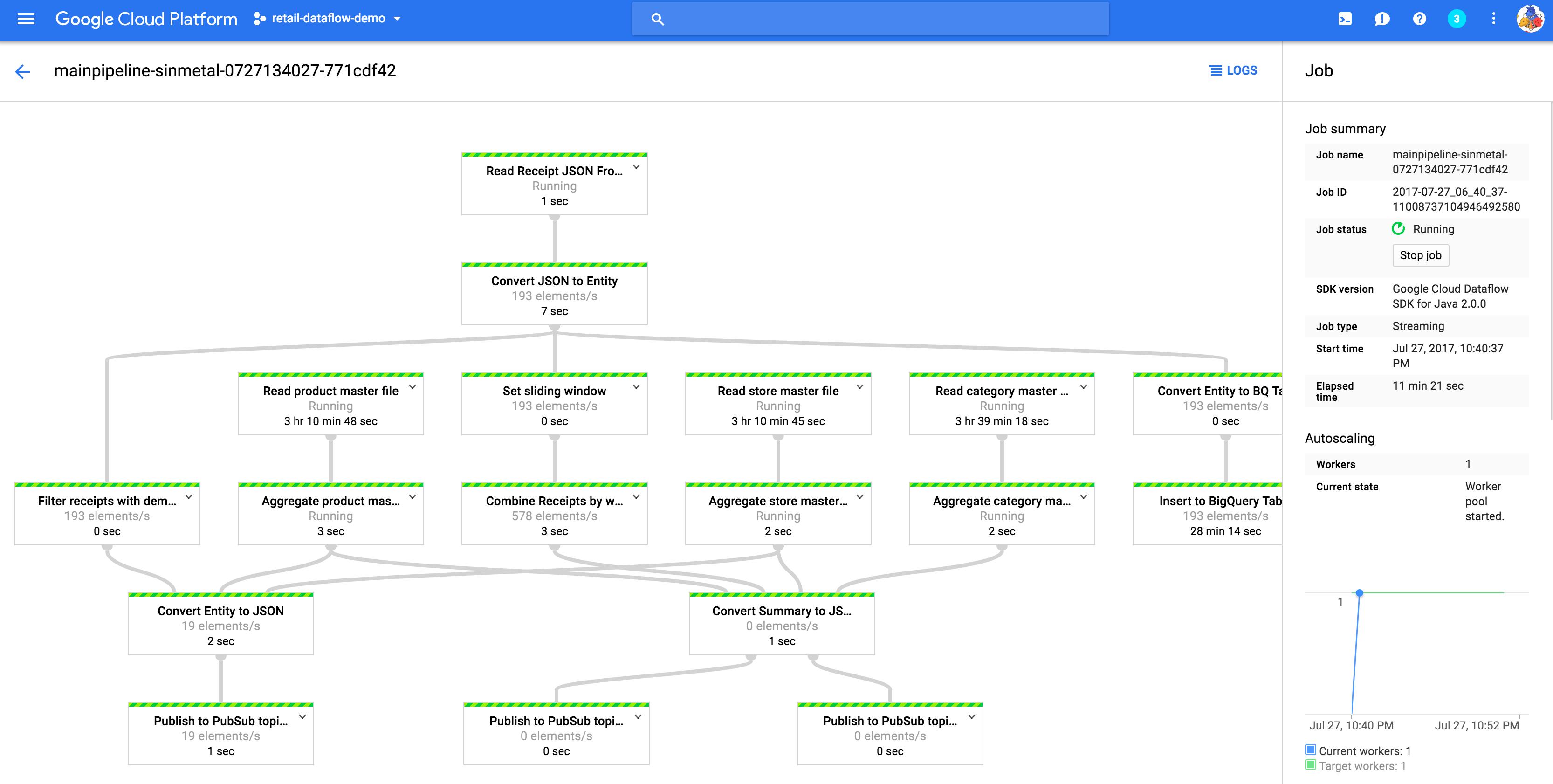 Cloud Dataflow Console