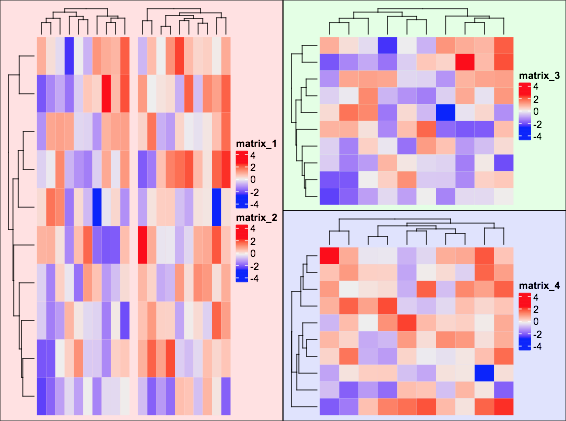 Capture output of complexheatmap as a grob? · Issue #110