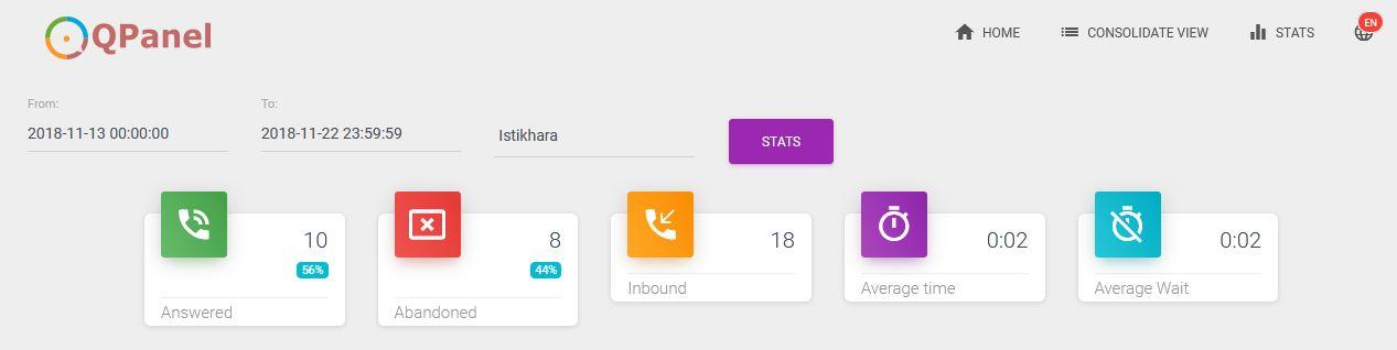 Queue Stats Empty · Issue #174 · roramirez/qpanel · GitHub