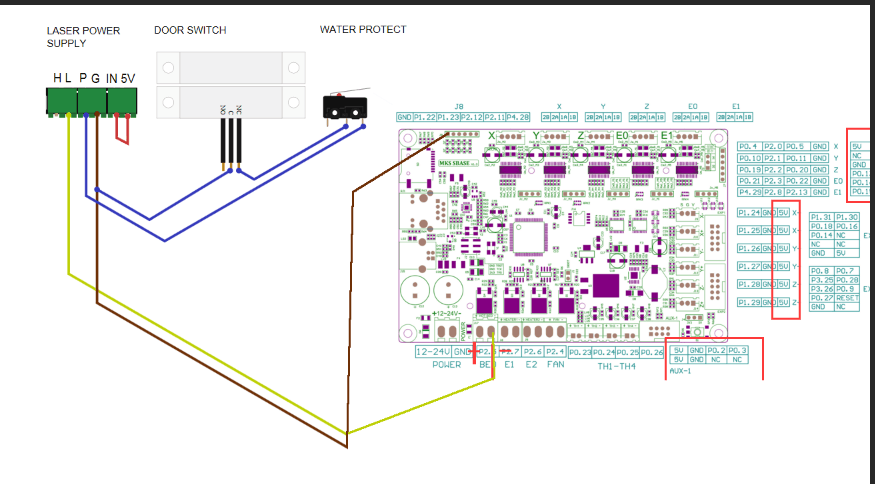 Laser PWM PIN how can i find it? · Issue #12 · gnea/grbl-LPC