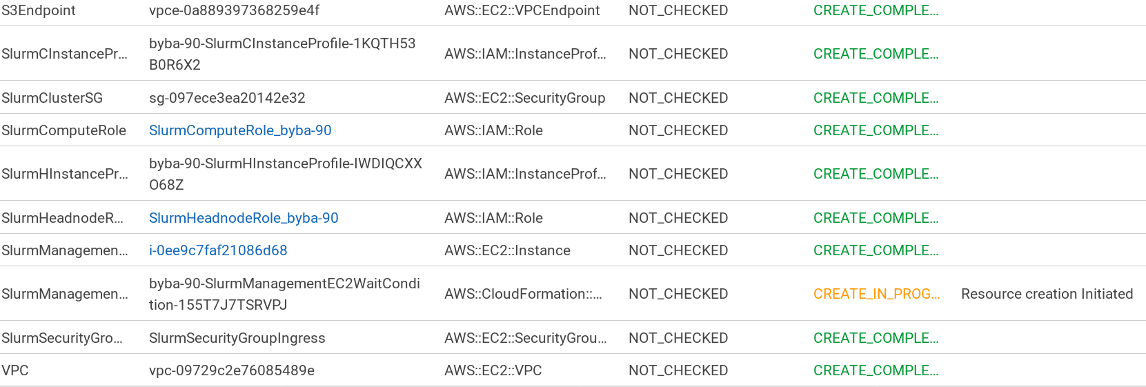 RESOURCE NOT CREATED AWS::CloudFormation::WaitCondition