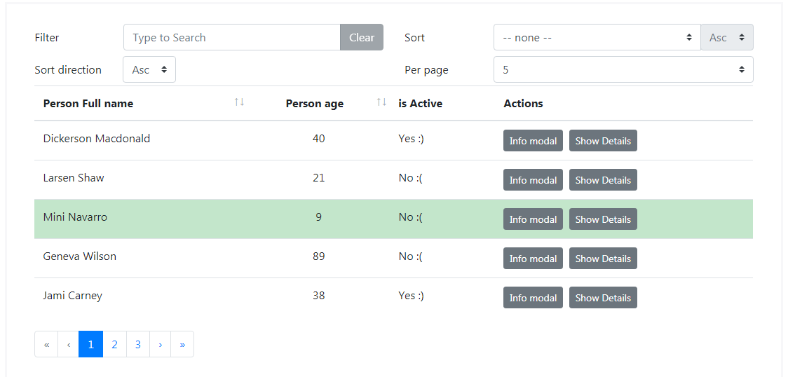 Table cannot filter for boolean false · Issue #2485 · bootstrap-vue
