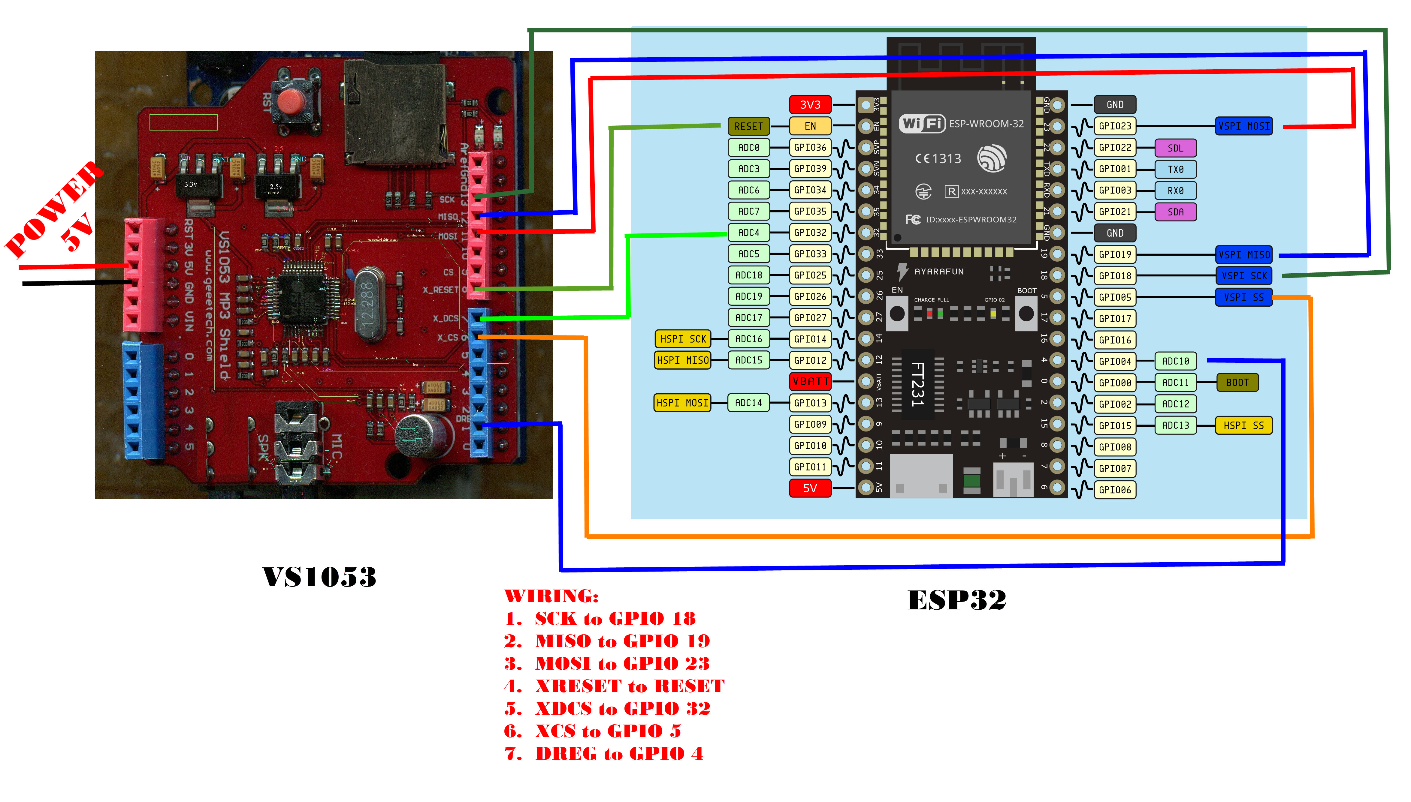 Esp32 Rotary Encoder Example