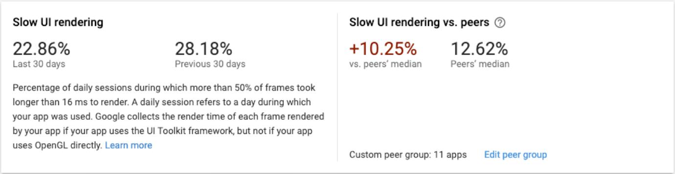 Sloe UI rendering stats on play store vitals