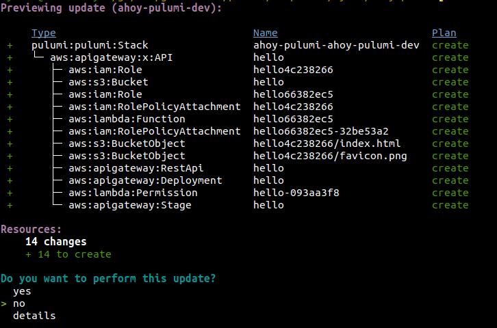 API Gateways and Lambda