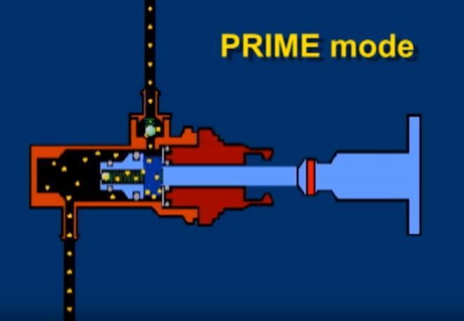 prime mode f
