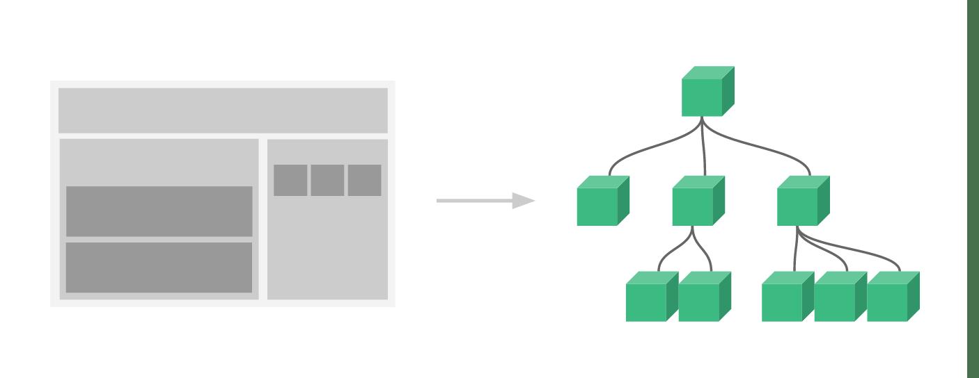vue_components