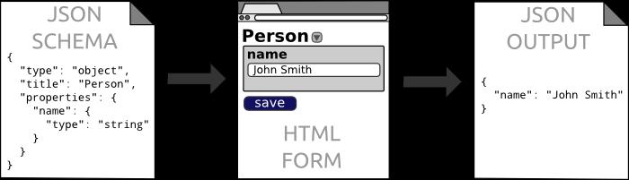 json_editor_demo